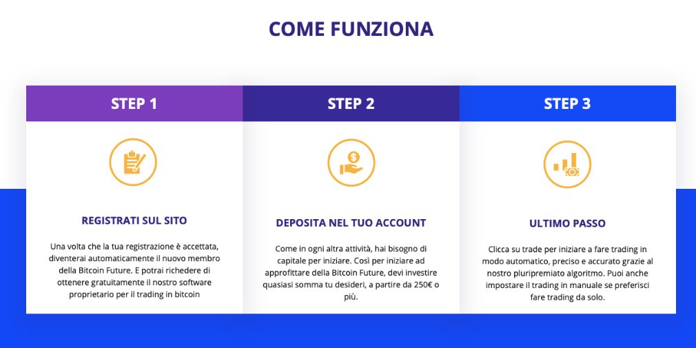 ultimo giorno trading robot is forex trading a good idea
