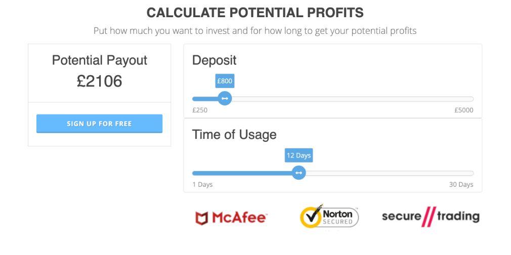 BitQT profit calculator