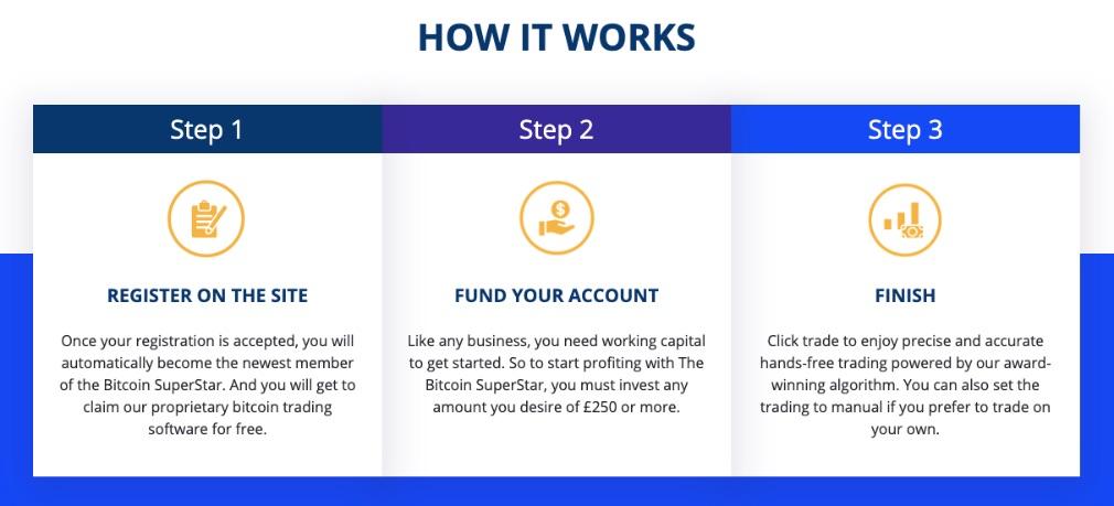 Bitcoin Superstar hoe het werkt