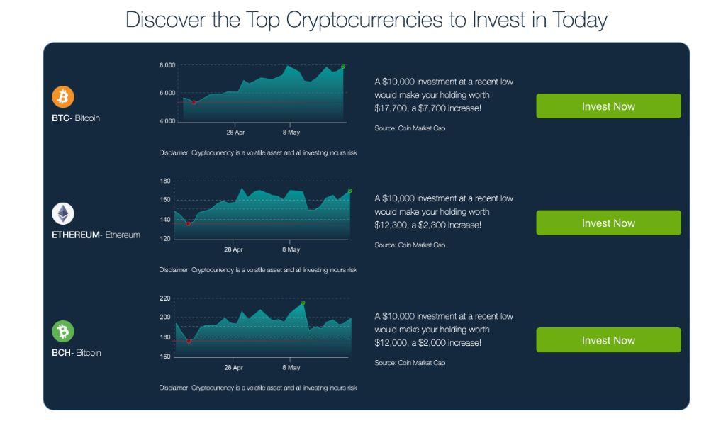 Bitcoin System framgång