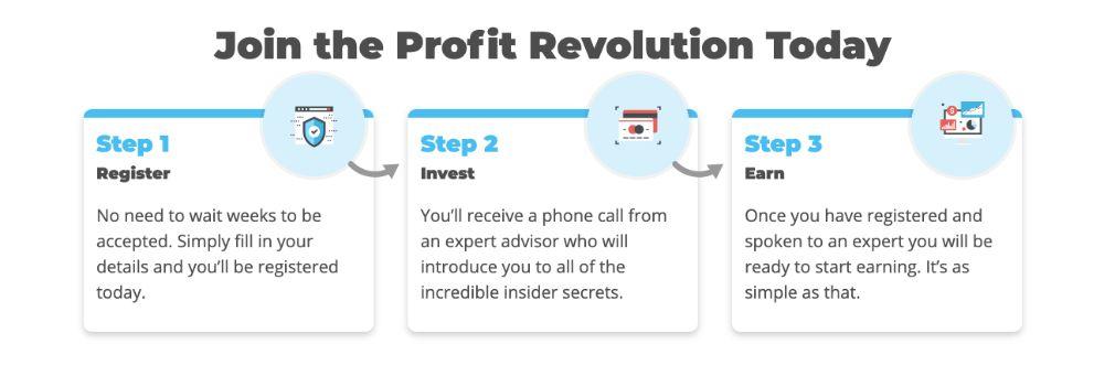 Profit Revolution fordeler