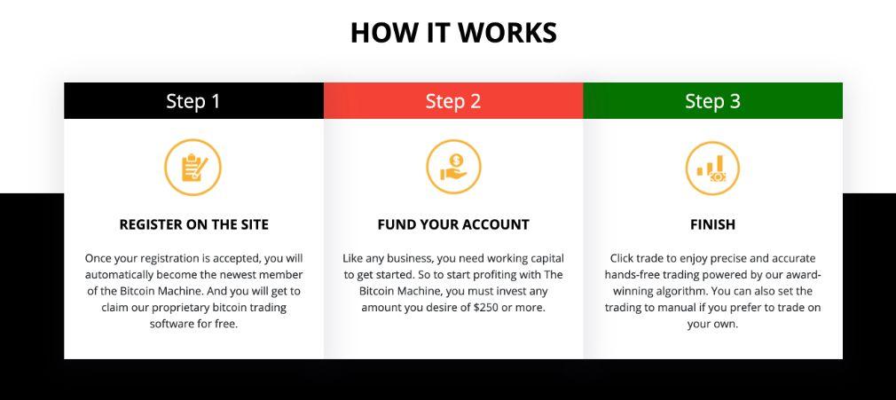 Bitcoin Machine how it works