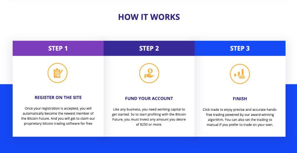 Bitcoin Future - Demo Account