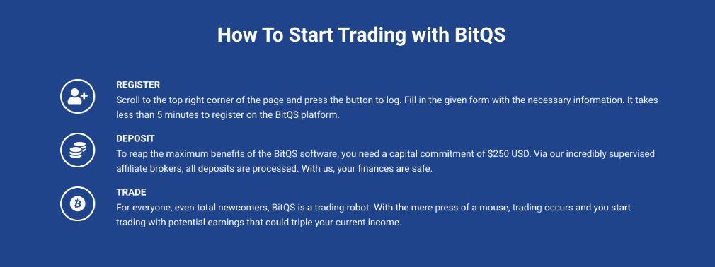 BitQS hvordan du starter