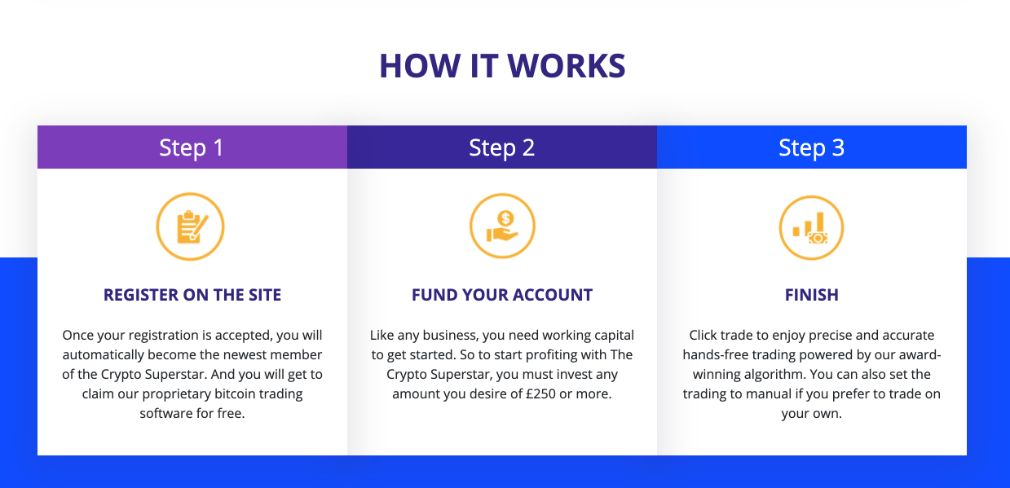 Crypto Superstar - Costs and fees